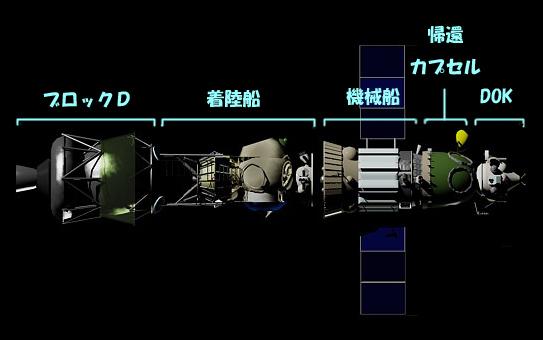 ソユーズL1計画